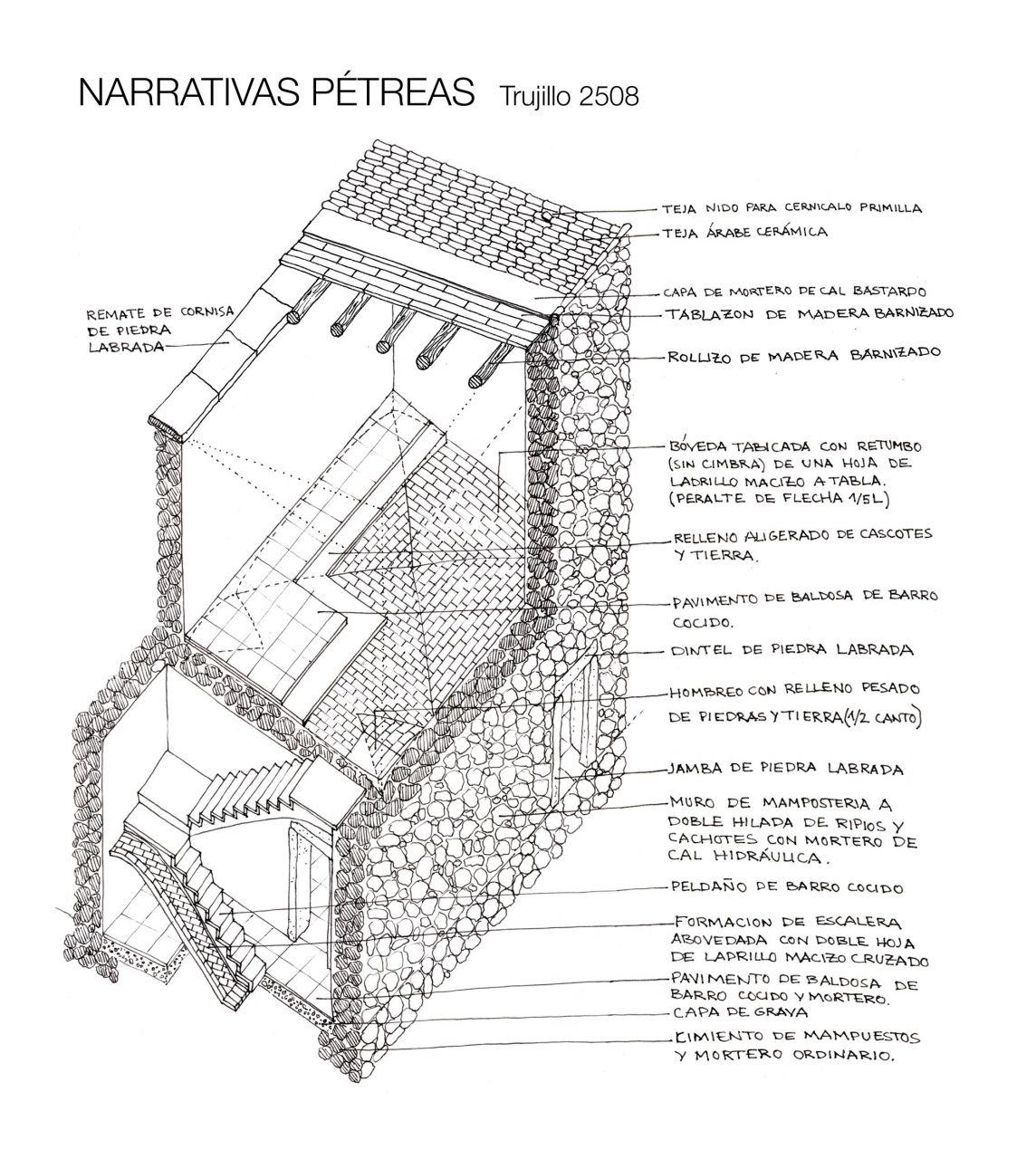 08_NARRATIVAS PÉTREAS_código 2508